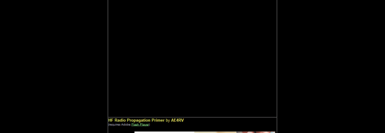 HF Propagation Primer